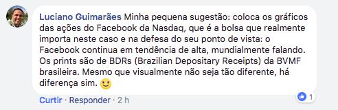 Sobre as Ações do Facebook